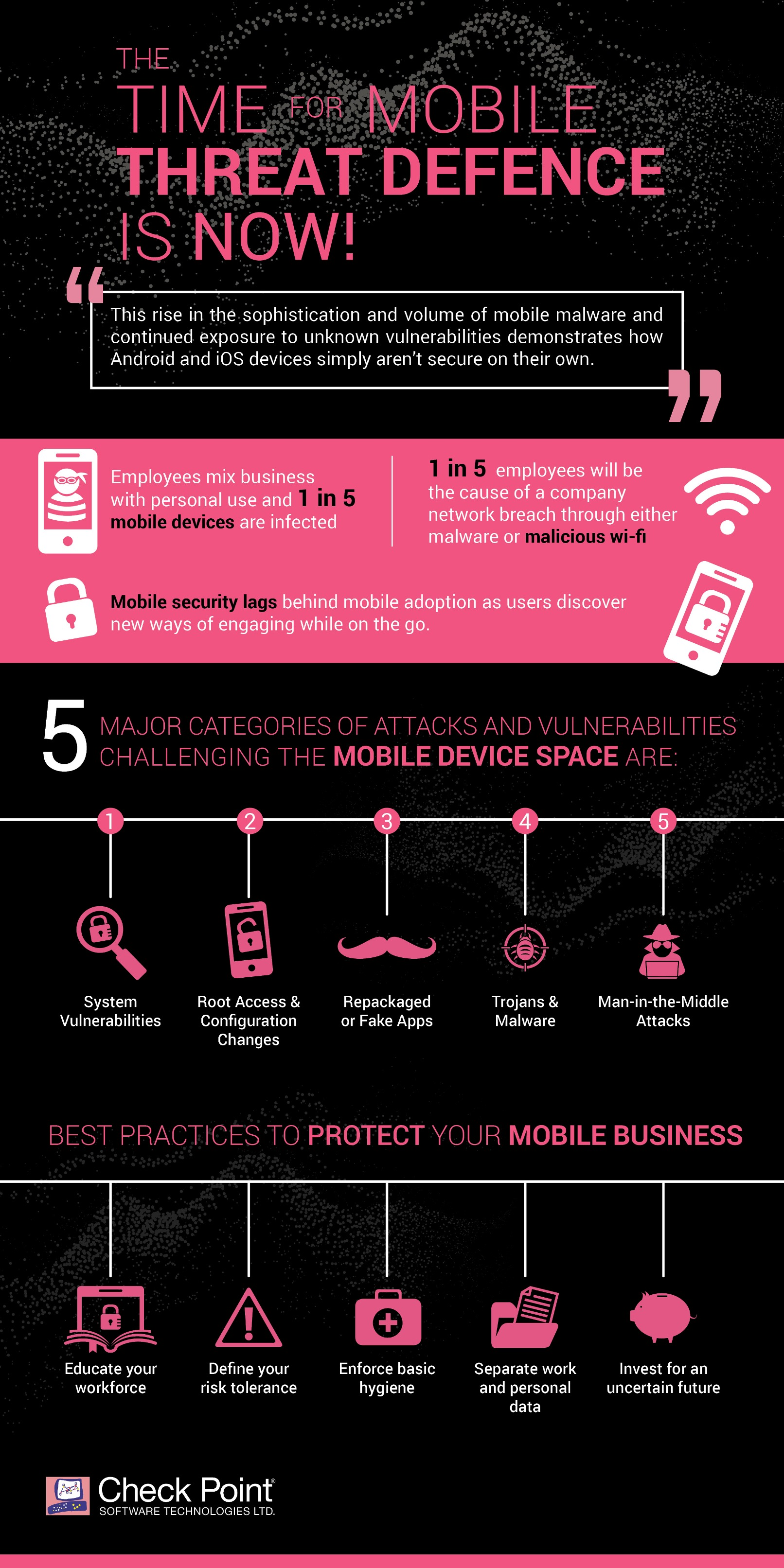 checkpoint-infographic_mobile-threat-defence