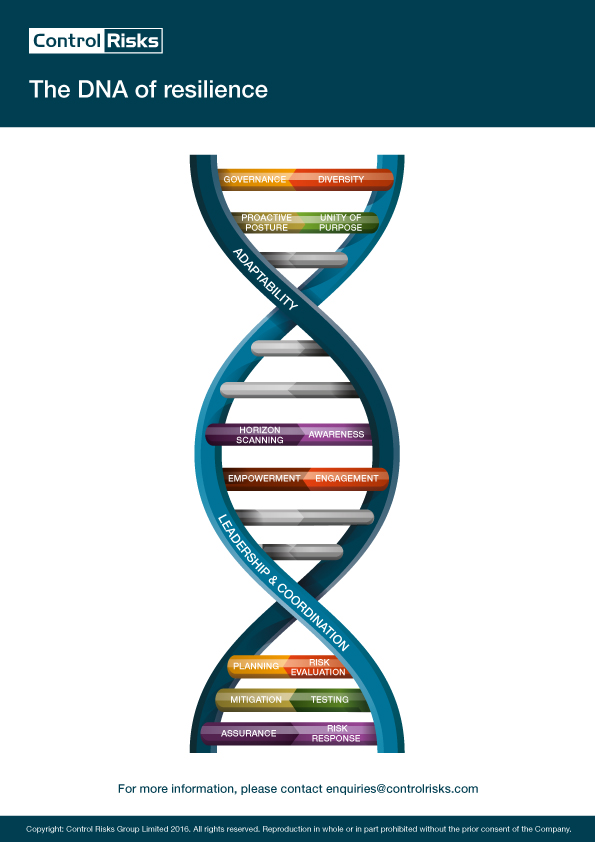 the-dna-of-resilience