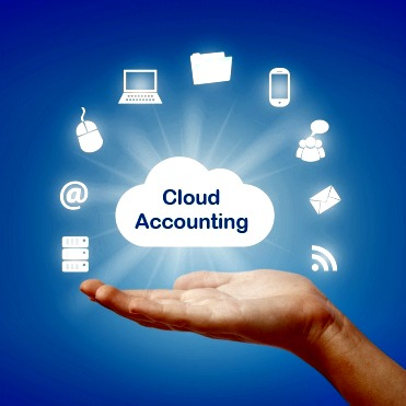 Cloud Accounting Software Market